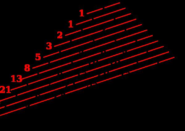 Fibonacci skaičių seka