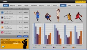 nba betlive sports betting systems