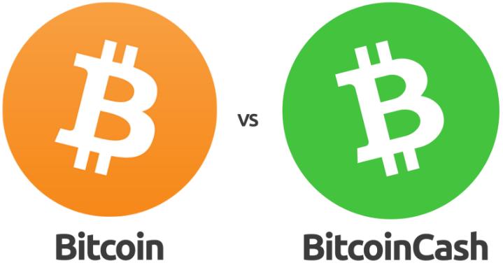 como ser um melhor comerciante binario bitcoin cash euro investing