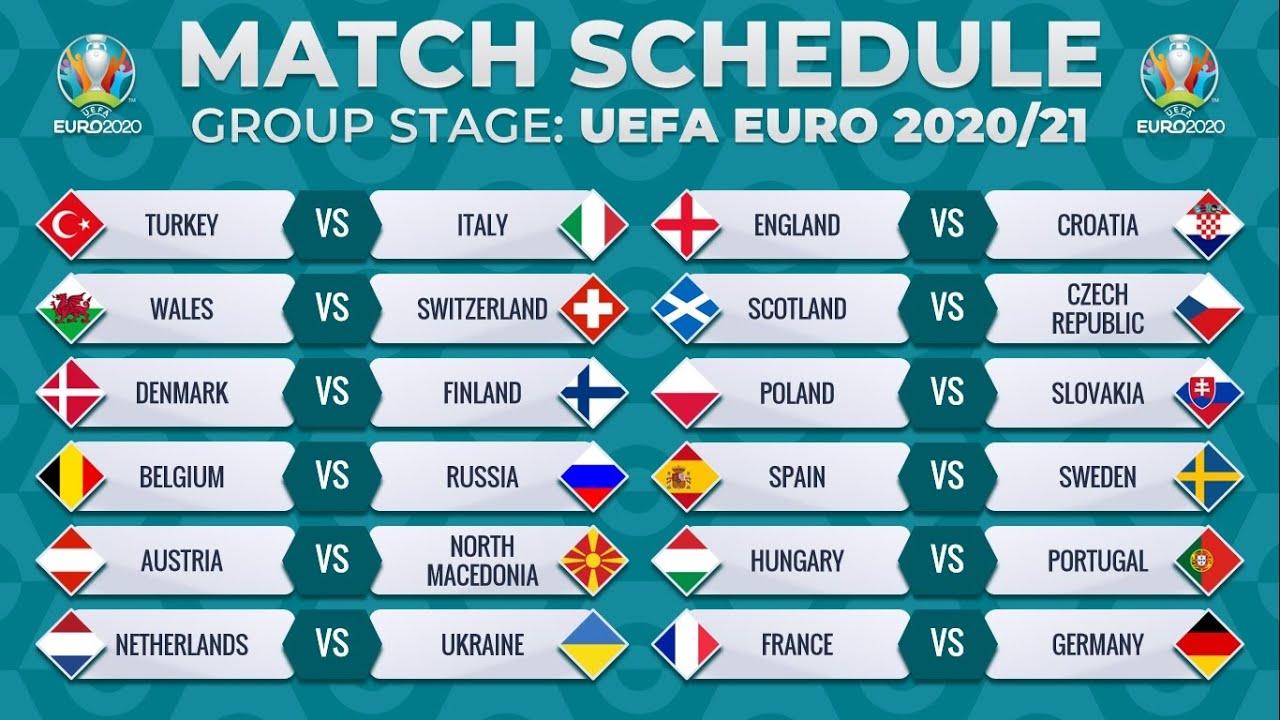 uefa euro 2021 predictions group a b