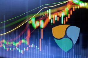nem coin price prediction