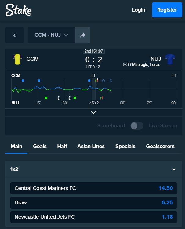 stake.com live football betting