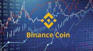 buying binance coin price prediction